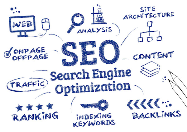 Search Engine Optimization golf courses